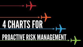 4 charts for proactive risk management