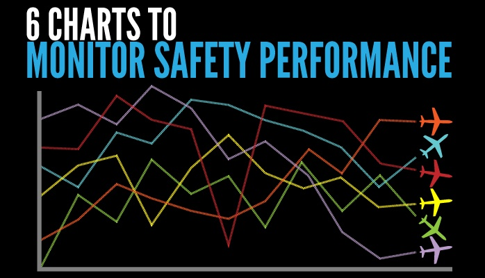 6 charts to monitor employee safety performance in aviation SMS