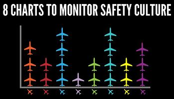 8 charts to monitor safety culture performance in aviation SMS