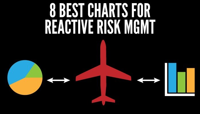 8-charts-for-reactive-risk-management