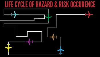 Life cycle of hazard and risk occurrence in aviation SMS