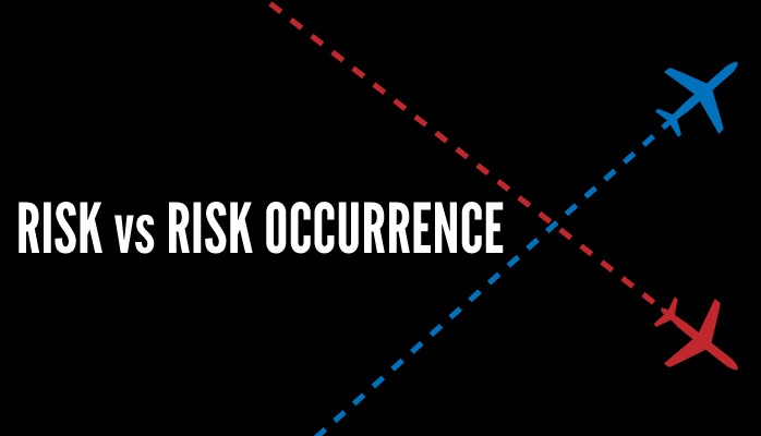 Risk vs Risk Occurrence in Aviation SMS