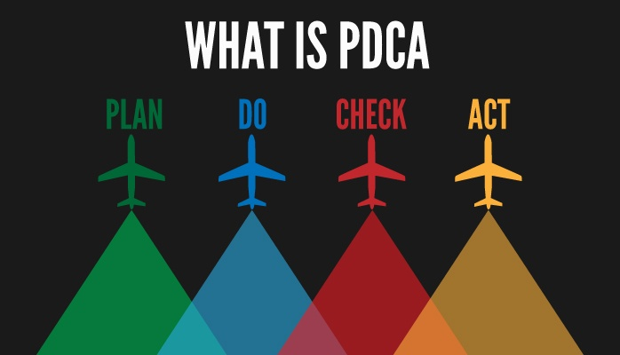 What is Plan Do Check Act PDCA in SMS