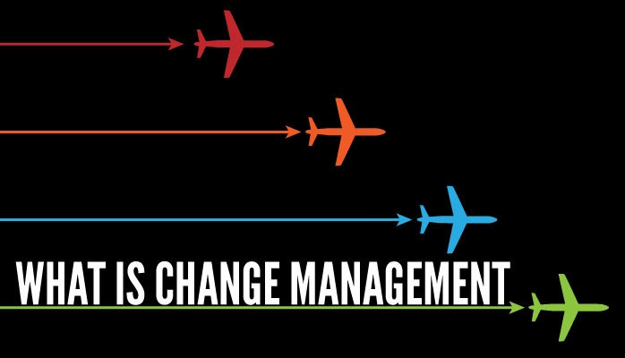 What is management of change in aviation SMS
