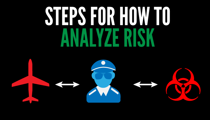 Steps for how to analyze risk in aviation safety management systems