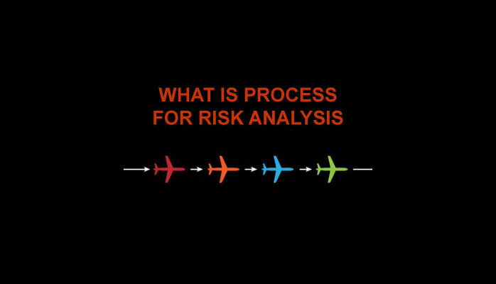 What is process for risk analysis in aviation SMS