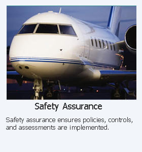 Safety assurance for airline and airport safety management system database to manage ICAO FAA Transport Canada EASA requirements