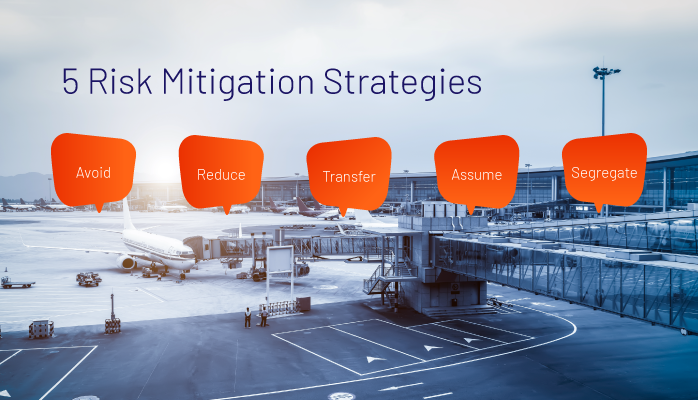 The 5 Risk Mitigation Strategies in Aviation SMS Programs