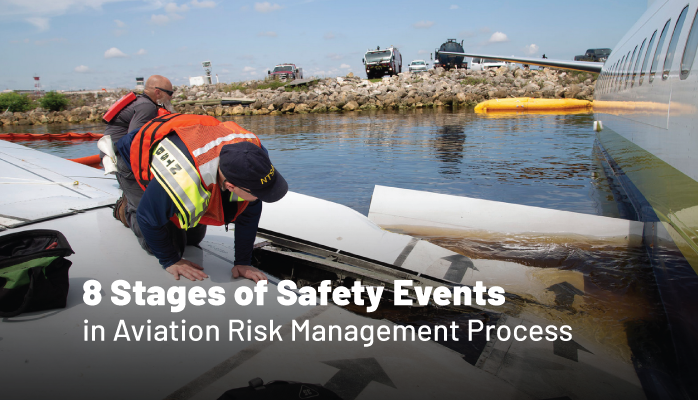 8 Stages of Safety Events in Aviation Risk Management Process