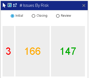 Exposure Risk Management Chart Showing Aggregated Numbers