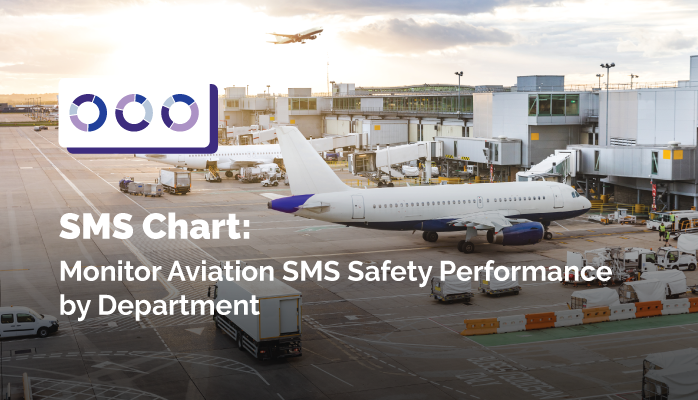SMS Chart: Monitor Aviation SMS Safety Performance by Department