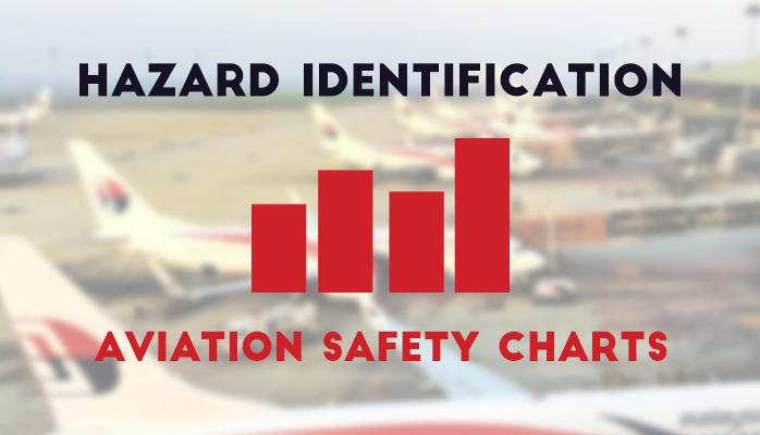 Aviation SMS Pro Safety Chart