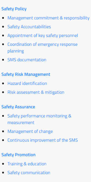 Four SMS Pillars with twelve Elements of an ICAO compliant SMS