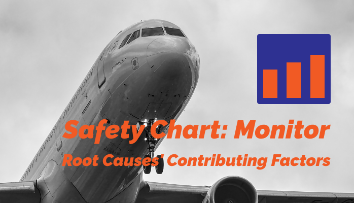 Safety Chart: Monitor Aviation SMS Contributing Factors