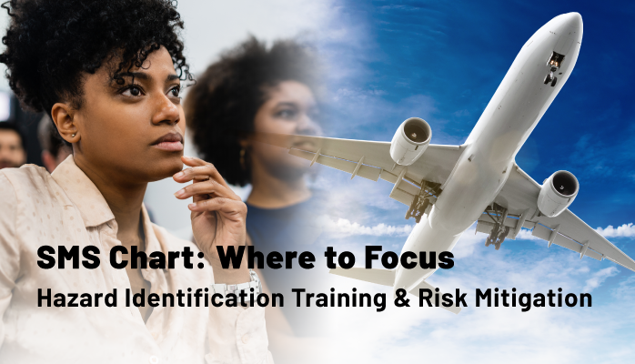 SMS Chart: Where to Focus Hazard Identification Training & Risk Mitigation