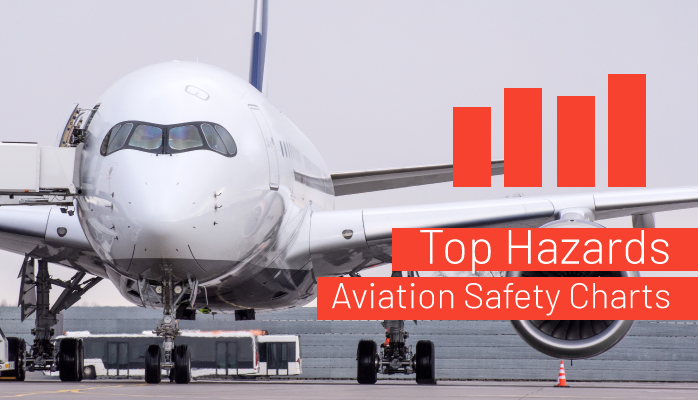 How to Use Safety Charts to Focus Hazard Risk Management Efforts - Aviation SMS