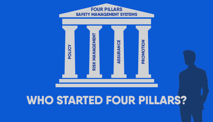 Who Started Four Pillars of Safety Management in Aviation?