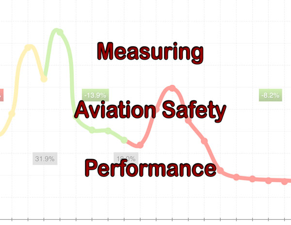 Measuring Aviation Safety Performance using trending charts should be performed routinely. This task is best performed using an aviation SMS database built specifically for the aviation industry