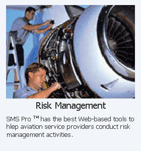 The risk to aviation safety management programs at airlines airports